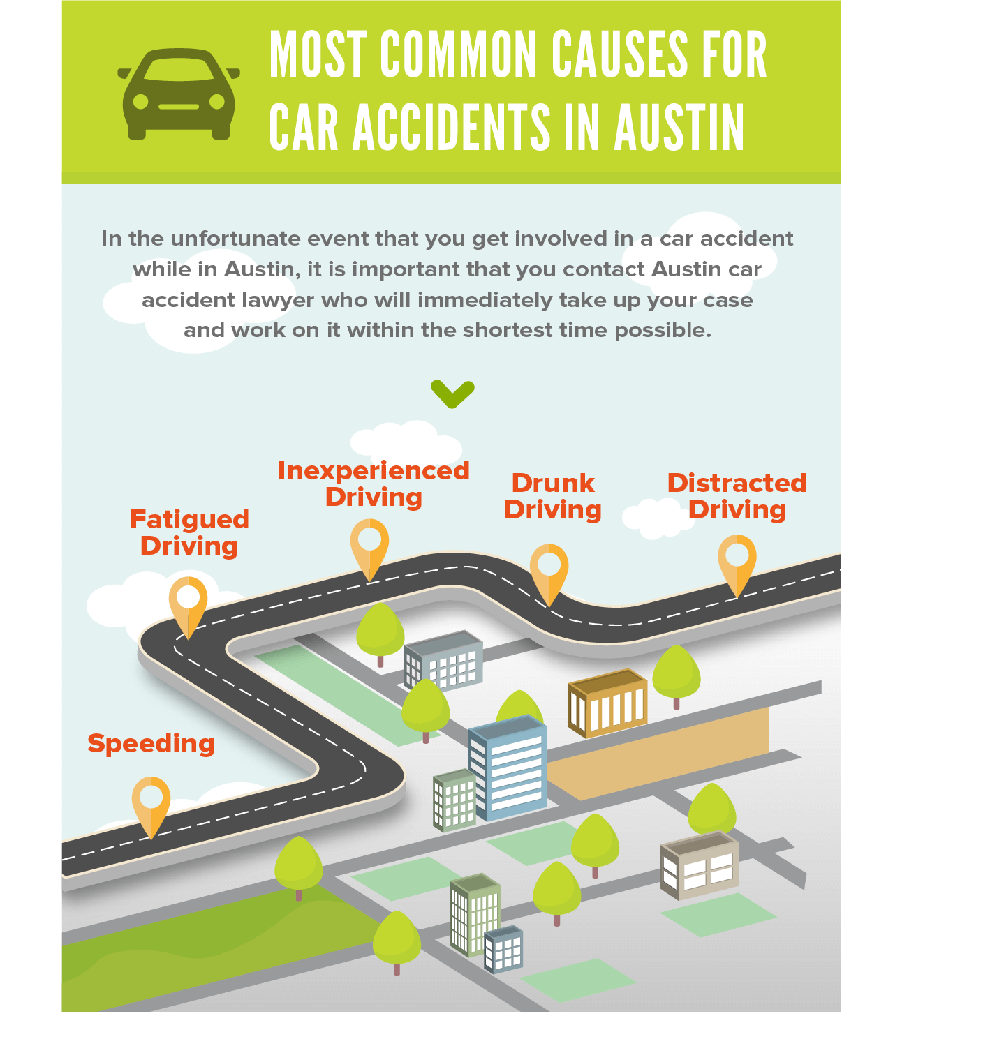Infographic of the most common causes for a car accident which include speeding, fatigue, inexperienced driving, drunk driving, and distracted driving.